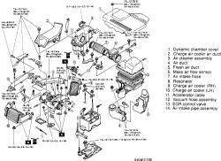 small engine maintenance and repair 1997 mazda b series plus parental controls repair guides engine mechanical components intake manifold 1 autozone com