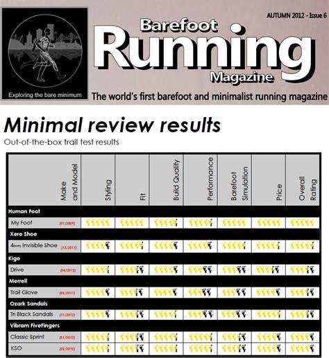 secret by hashway running shoe comparison chart 28 images s hoka mafate