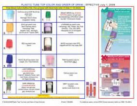 bnp test color blood collection color guide 2