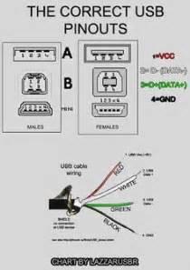 usb3 0 pinout diagram usb pinout tech electrical electronics and usb