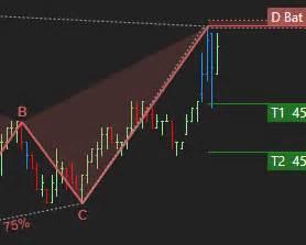 zup v93 indicator harmonic price pattern recognition harmonic trading platform pro for ninjatrader 8