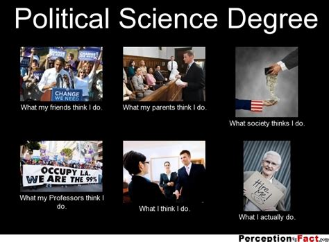 Mba Vs Political Science by Political Science Degree What Think I Do What