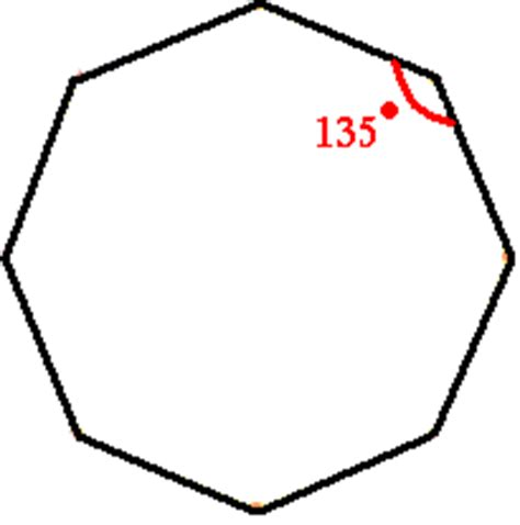 interior angles polygon sum of interior angles