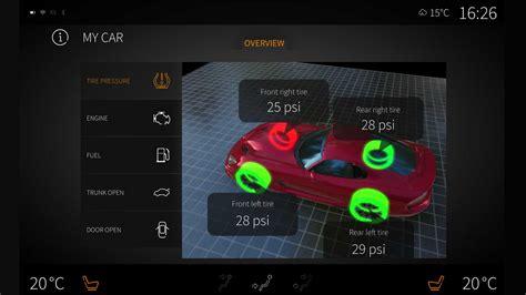 Qt Hmi Tutorial | why use qt automotive suite kdab