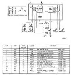 diagram 2012 chrysler town and country light wiring diagram chrysler free wiring diagrams