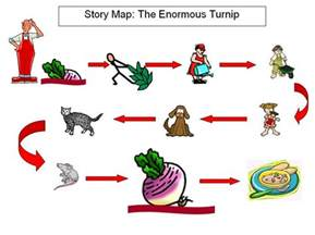 gingerbread story map template the world s catalog of ideas