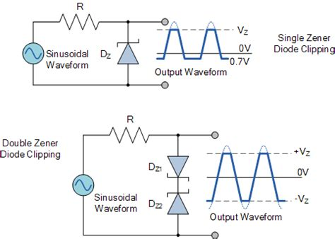 cut in voltage of silicon diode what is a cut voltage of a zener diode updated 2017 quora