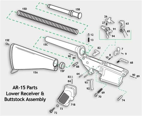 ar 15 parts diagram lower receiver lower receiver