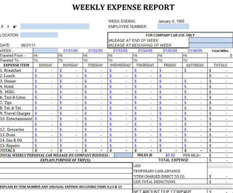 personal expense report template monthly business expenses templates vlashed