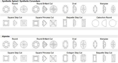 gemstones technical detail 5115viewed