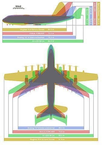 aeroplane airbus aircraft airplane boeing chart image 31161 on favim