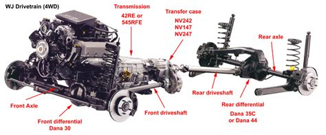 Joint Ford Ranger 2 5 2 9 Bagian Bawah Isi 2 usefull wj drivetrain picture jeepforum