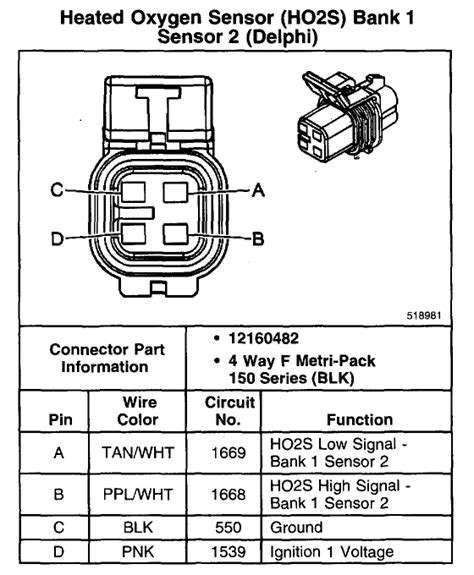 wiring diagram 4 wire o2 sensor 1996 gm jeep liberty o2