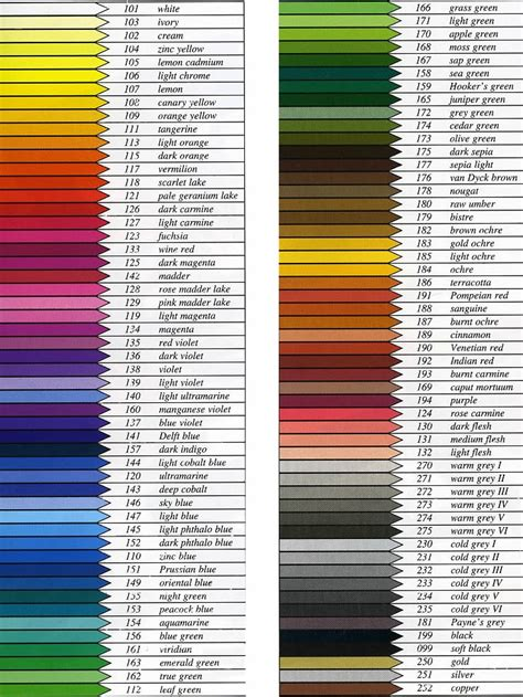 color list faber castell polychromos pencils colour chart the best