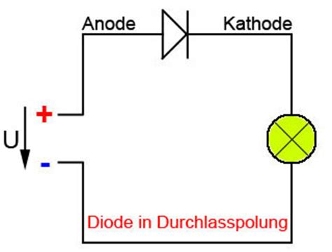 zener diode messen germanium diode durchlassspannung 28 images electrical engineering is my what is diode
