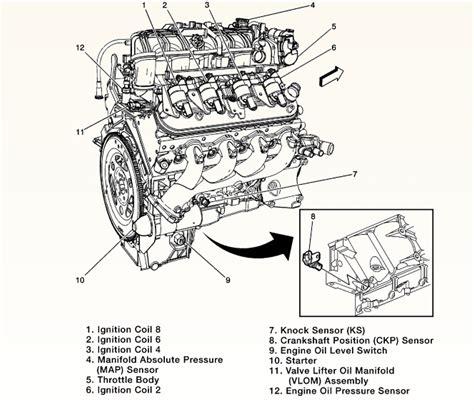 5 3 engine diagram chevy 5 3 liter engine diagram 30 wiring diagram images