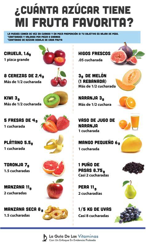 q proteinas tiene el mango dieta para adelgazar 5 kilos en 3 d 237 as es segura