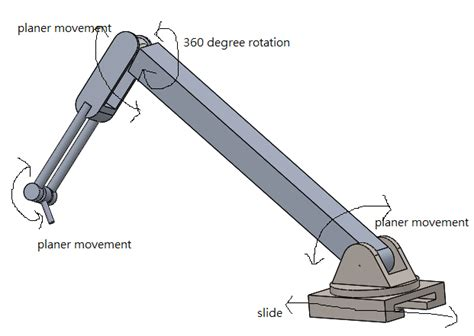 Arm Robot Only Frame 1 robotic arm how do i work out the kinematic solution of
