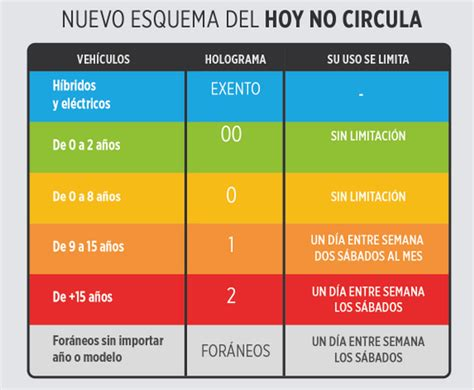 hoy no circula cdmx hoy no circula sabatino 2016 search results summary