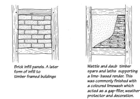 timber framing classic reprint books traditional timber framing a brief introduction