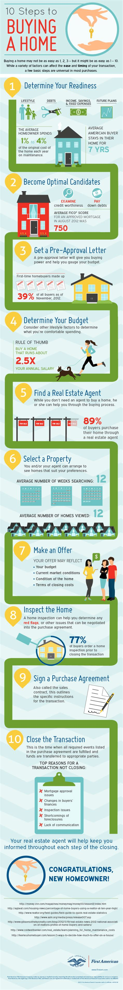 what is the first step to buying a house 10 steps to buying a home infographic