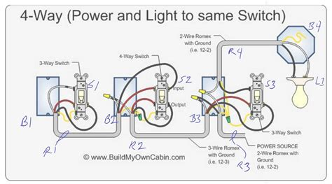 3 way dimmer switch wiring diagram wiring diagram with