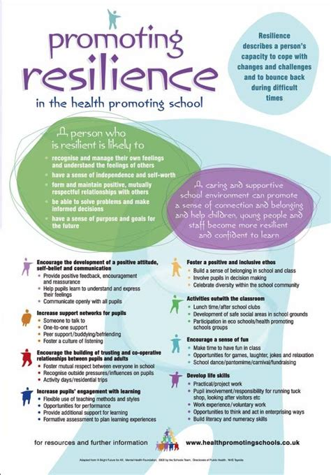 new strategies for teaching middle school health a simple guide to teaching resilience school