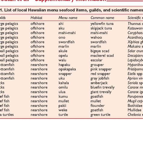 hawaiian names pin hawaiian names for boys that start with k image search results on