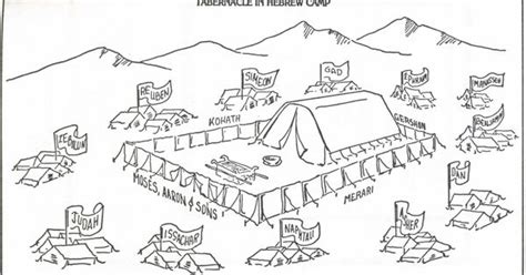 coloring pages moses killing egyptian moses kills an egyptian coloring page god is having moses