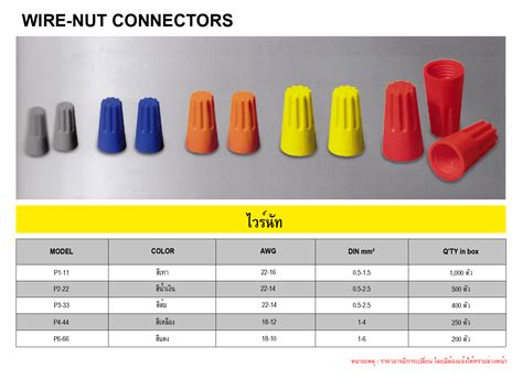 wire nut size chart all wiring diagram and wire schematics