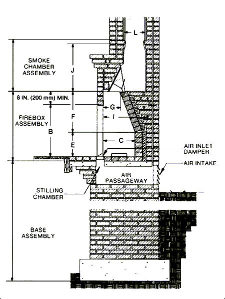 Fireplace Chimney Construction bia technote 19