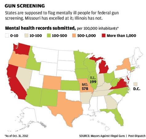 Gun Background Check Mental Health 301 Moved Permanently