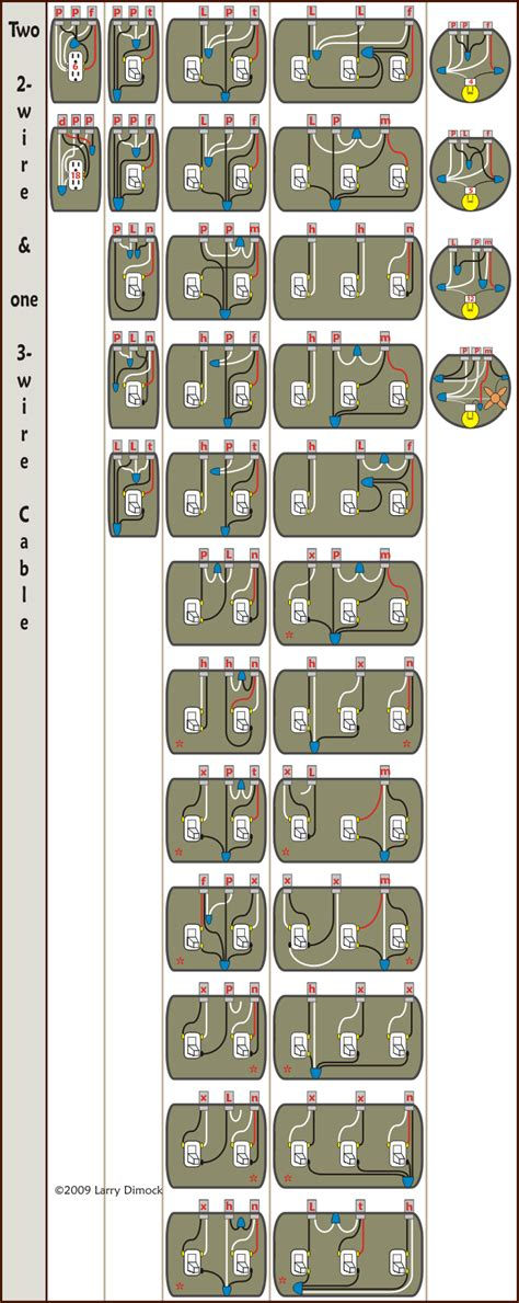 wiring diagram switch two lights wiring diagram