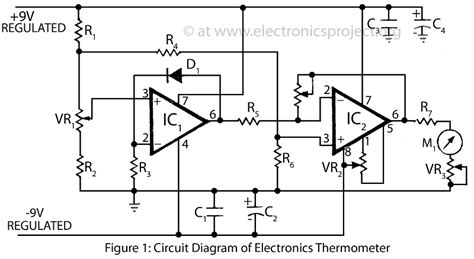 electronic diagrams and schematics electronics thermometer electronics project