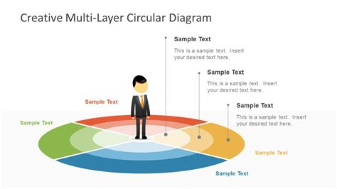 layer diagram powerpoint layer diagram images how to guide and refrence