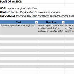 1000 Ideas About Business Plan Exle On by Business Plan Template Excel Free Plan