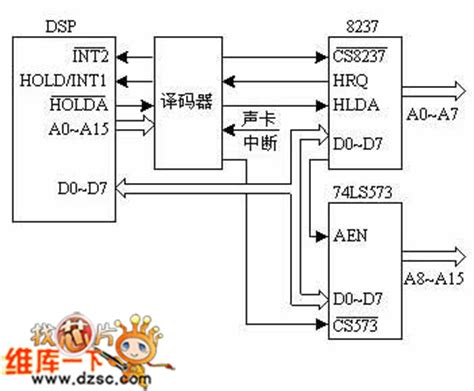 8237 pin diagram the joint circuit of dsp and 8237 lifier circuit