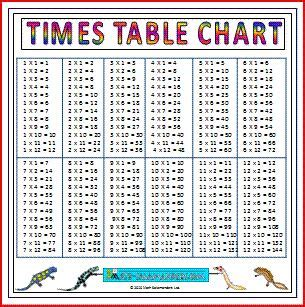 free printable large multiplication chart large times table chart a printable multiplication chart