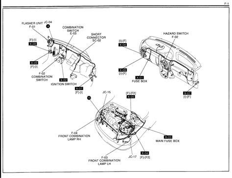 Kia Locations Kia Rondo Fuse Box Diagram Get Free Image About Wiring