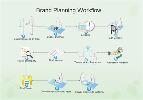 sap workflow template images templates design ideas