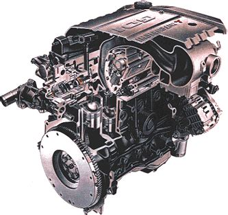 mitsubishi gdi engine technology gasoline direct injection engine