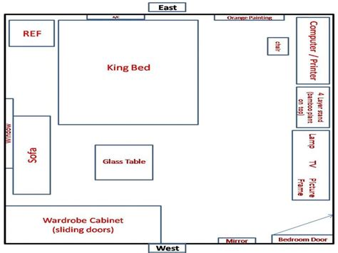 feng shui bedroom layout 1000 ideas about small bedroom layouts on pinterest