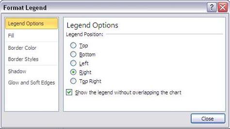 format legend html chart legend in powerpoint 2010 for windows