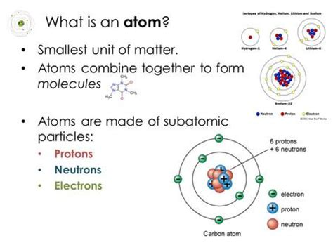parts of matter what is an atom atom smallest unit of all matter 3