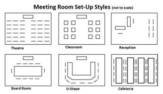room setup template conference room setup template pictures to pin on