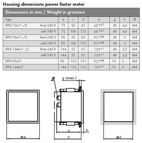 wiring diagram kwh meter 3 phase free elsavadorla