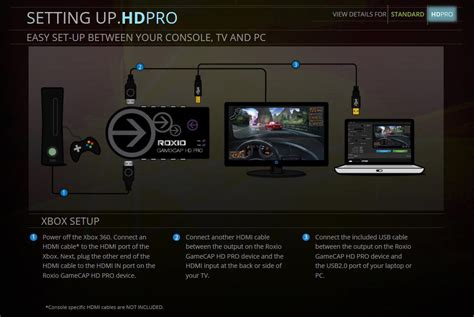 How To Put A Capture On A Config Sentry Mba by Roxio Capture Hd Pro Hardware Review Windows Pc