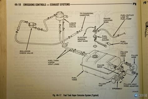 jeep cj fuel  diagram