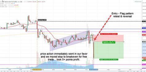 flag pattern stock screener wednesday june 14 2017 trading everyday blog