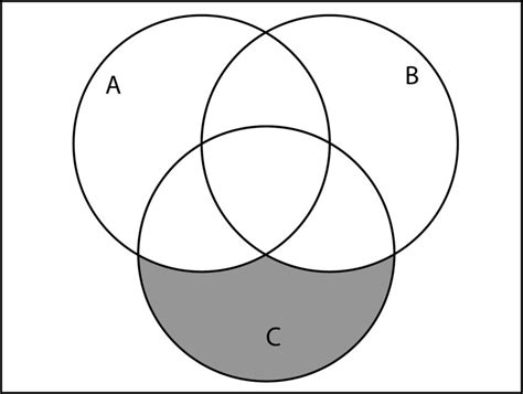 blank venn diagram to print printable blank venn diagram diagram site